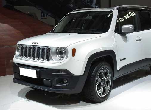 Jeep Renegade - Noleggio Lungo termine